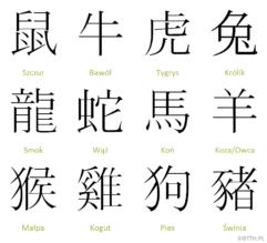Kanji tygodnia: znaki chińskiego zodiaku