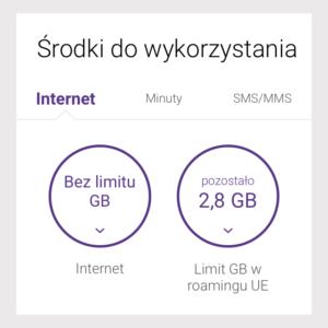 Internet wroamingu wUE wsieci Play