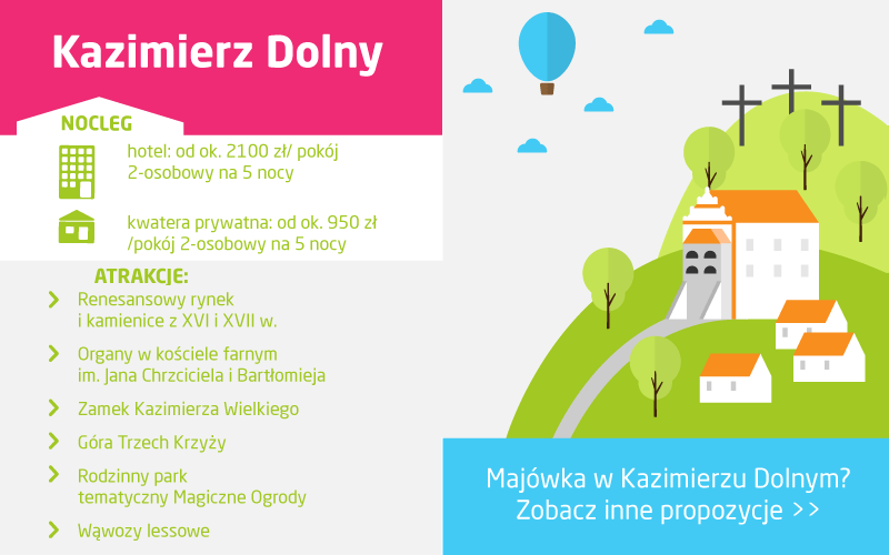 Polska Gdzie jechać namajówkę: Kazimierz Dolny