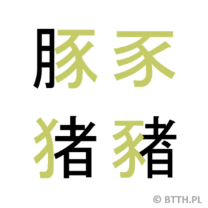 Chinese character for pig, Japanese character for pig, year of the pig, Chinese zodiac sign